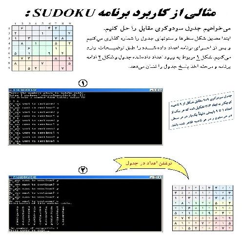 برنامه حل جدول سودوکوی معمولی و کد آن به زبان ++C به روش عقبگرد